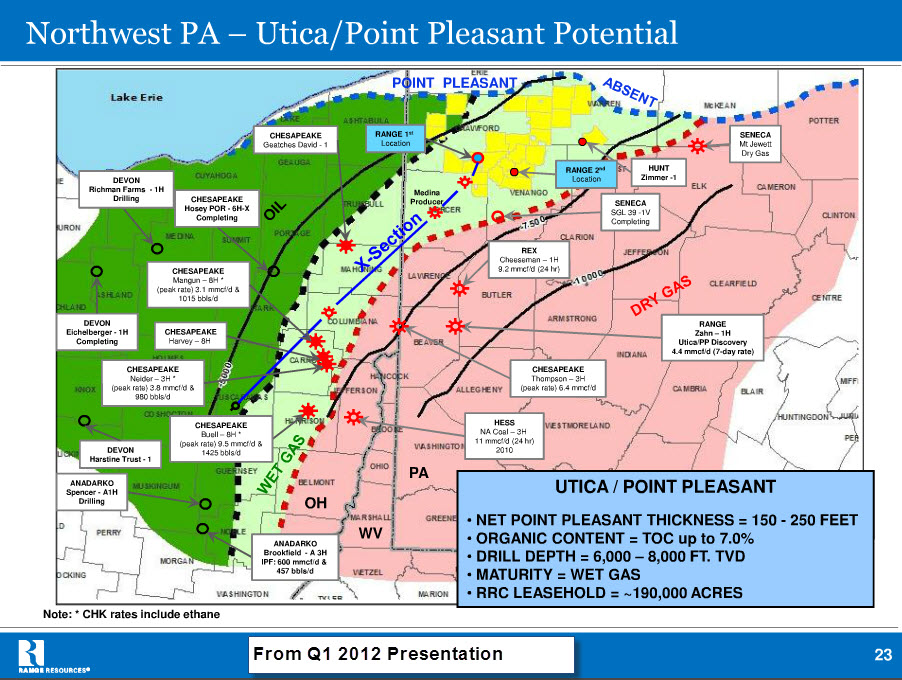 Northwest PA Utica Point Pleasant Potential Shale Gas Reporter - Utica shale map