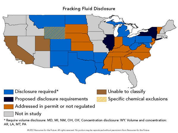 Fracking fluids disclosure map
